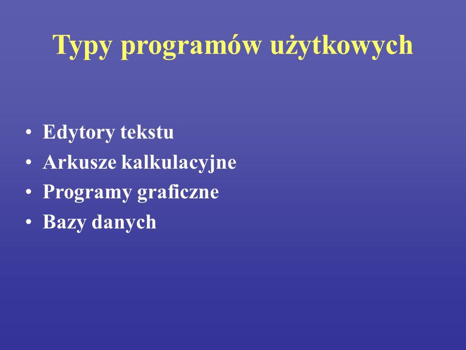 Typy programów użytkowych