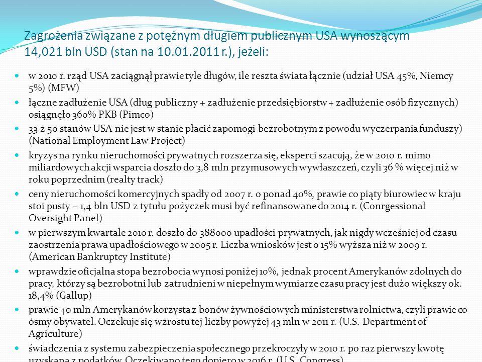 Zagrożenia związane z potężnym długiem publicznym USA wynoszącym 14,021 bln USD (stan na 10.01.2011 r.), jeżeli: