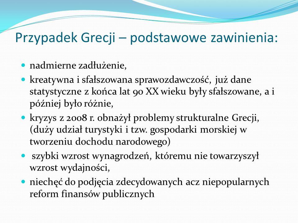 Przypadek Grecji – podstawowe zawinienia: