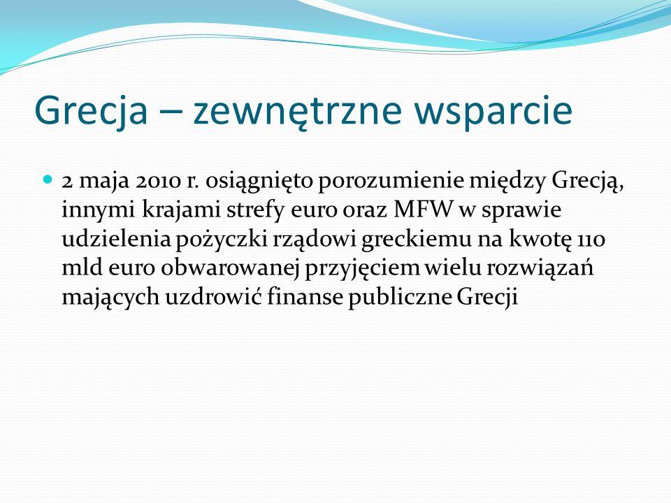 Grecja – zewnętrzne wsparcie