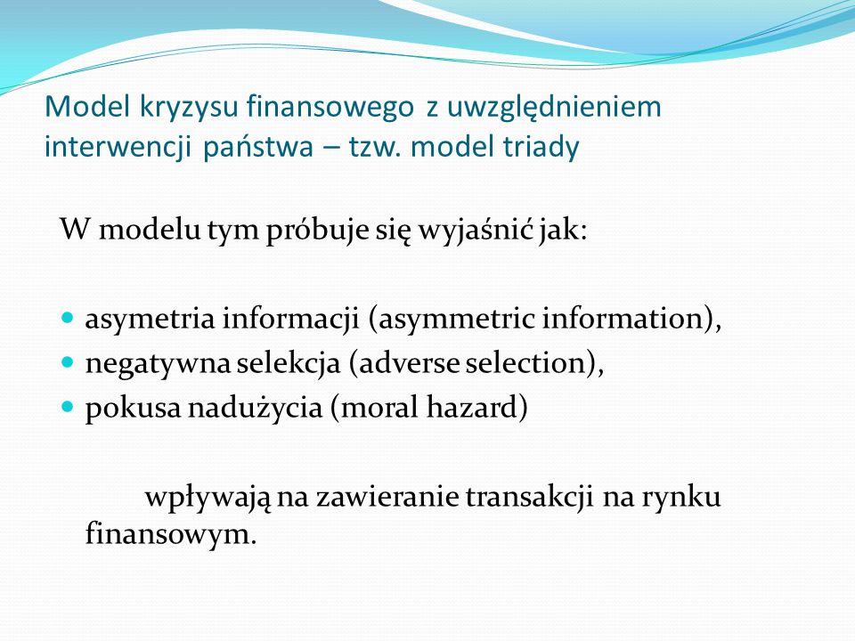 Model kryzysu finansowego z uwzględnieniem interwencji państwa – tzw