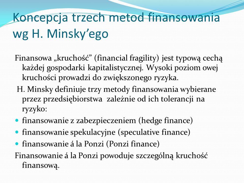 Koncepcja trzech metod finansowania wg H. Minsky'ego