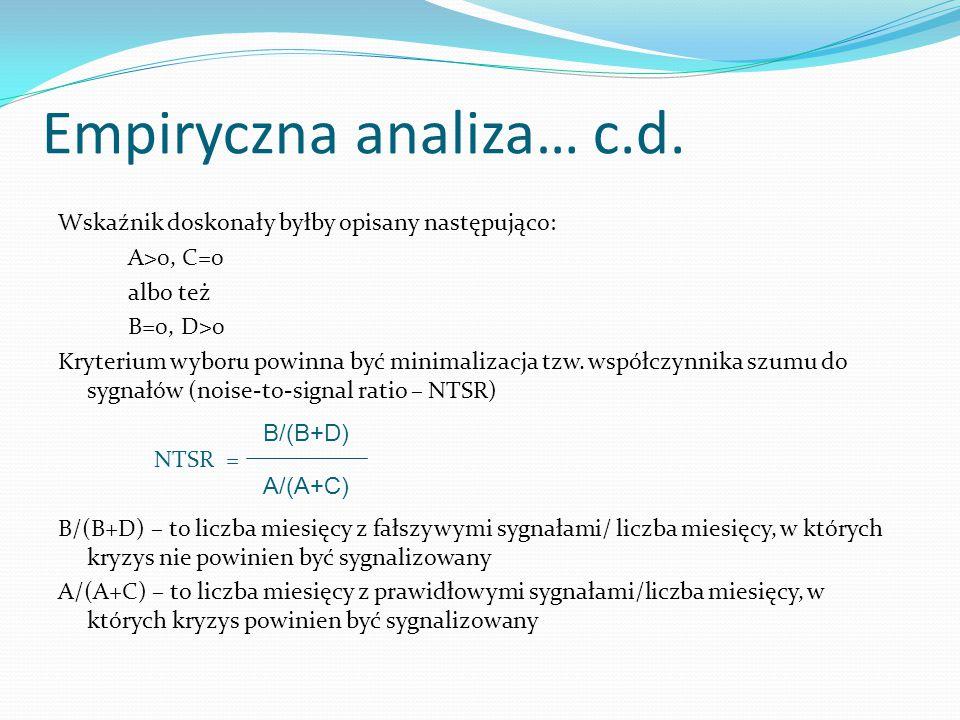 Empiryczna analiza… c.d.