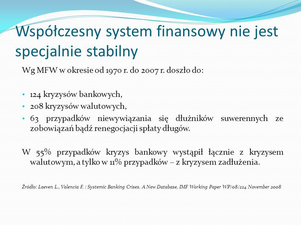 Współczesny system finansowy nie jest specjalnie stabilny