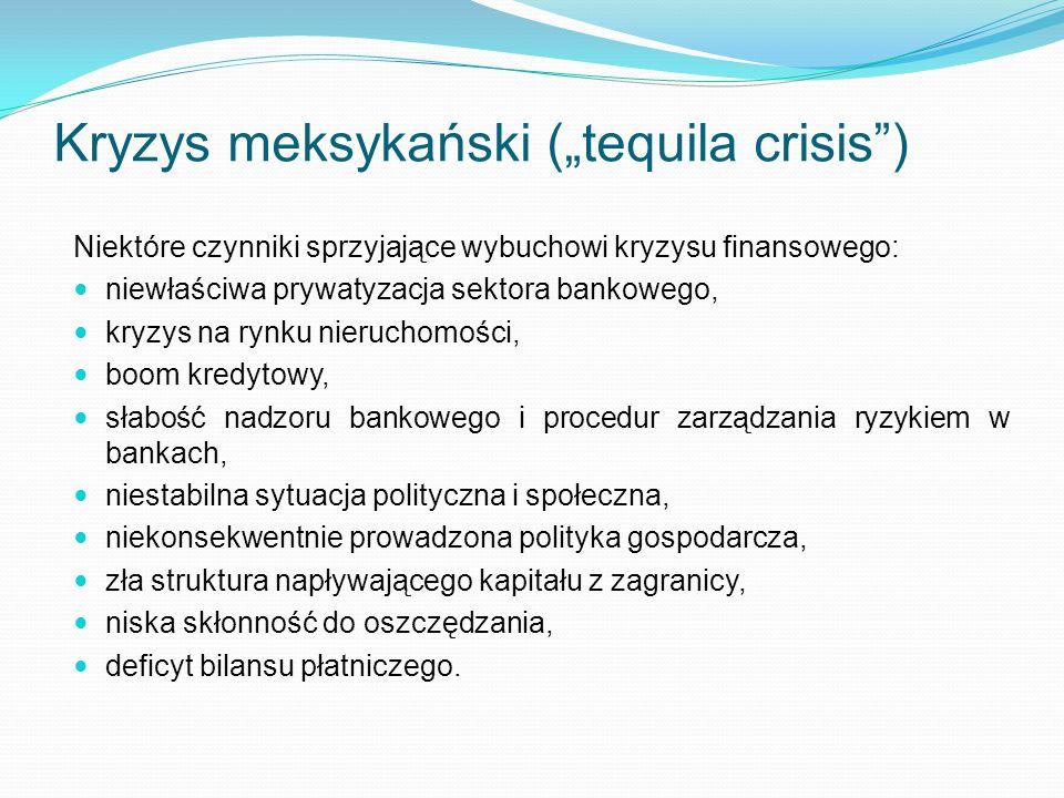 """Kryzys meksykański (""""tequila crisis )"""