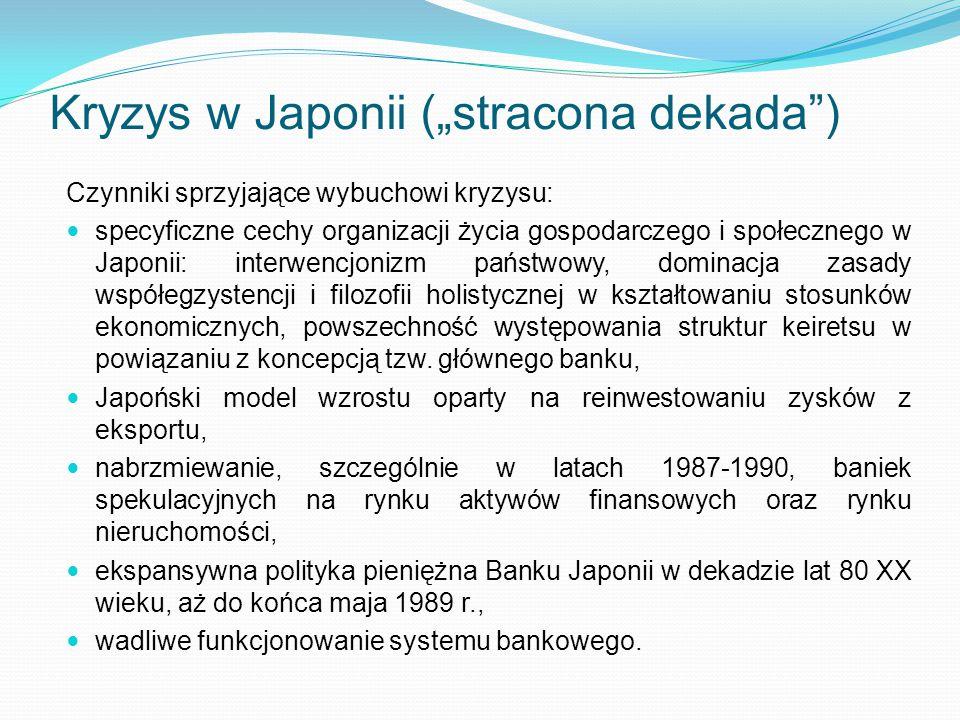 """Kryzys w Japonii (""""stracona dekada )"""