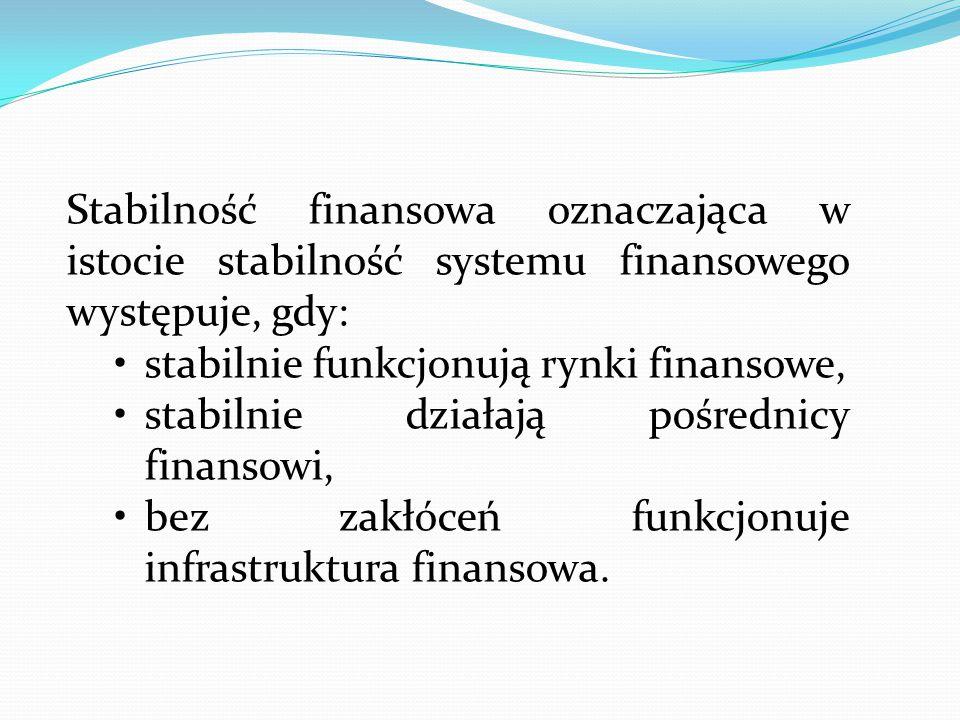 Stabilność finansowa oznaczająca w istocie stabilność systemu finansowego występuje, gdy: