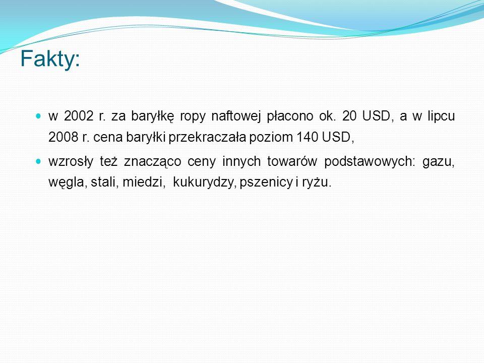 Fakty: w 2002 r. za baryłkę ropy naftowej płacono ok. 20 USD, a w lipcu 2008 r. cena baryłki przekraczała poziom 140 USD,