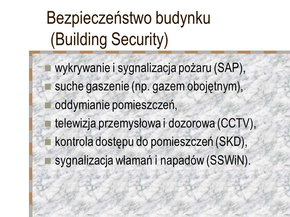 Bezpieczeństwo budynku (Building Security)