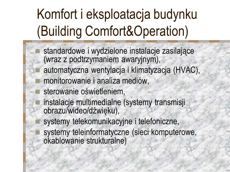 Komfort i eksploatacja budynku (Building Comfort&Operation)