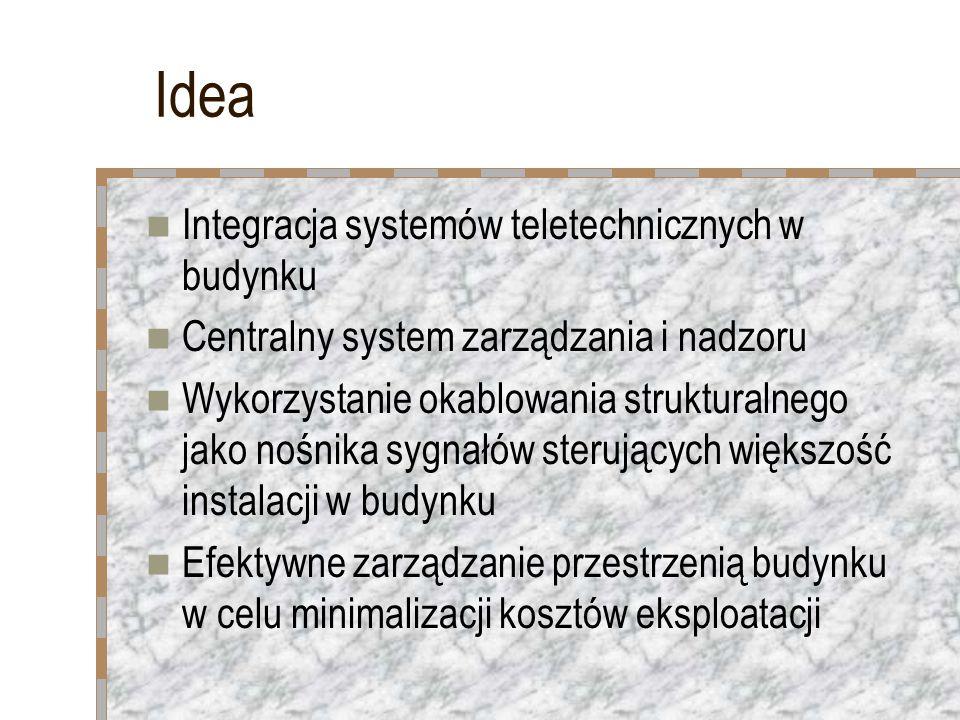 Idea Integracja systemów teletechnicznych w budynku