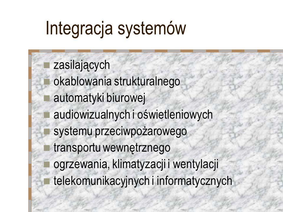 Integracja systemów zasilających okablowania strukturalnego