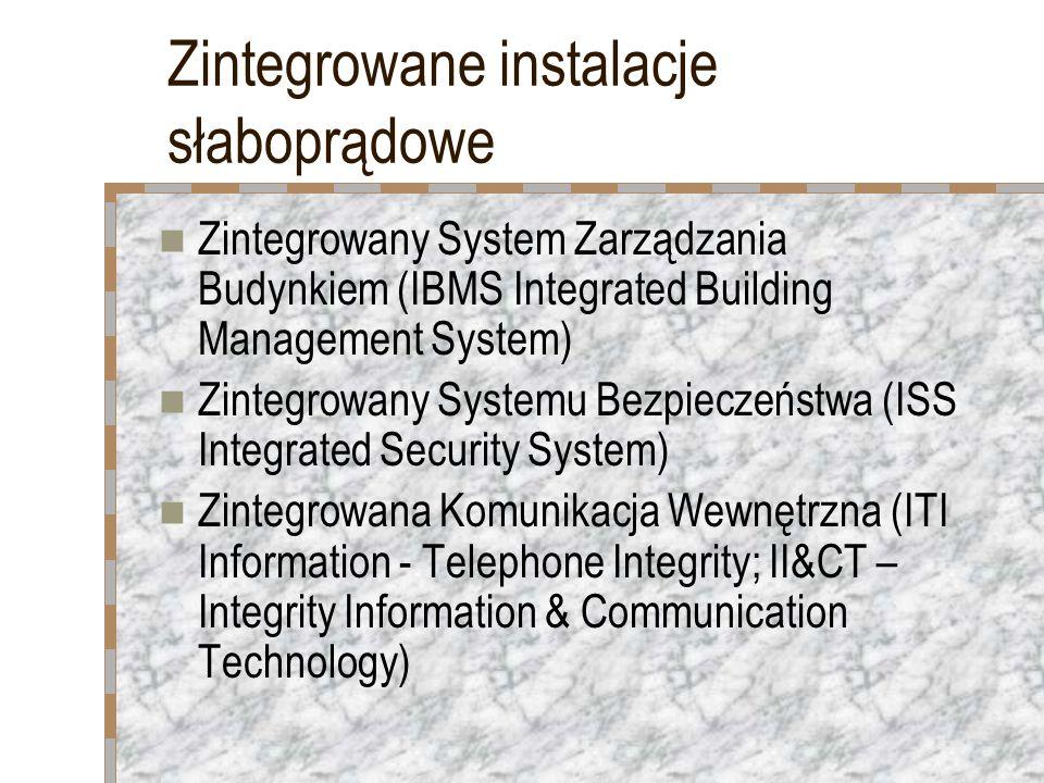 Zintegrowane instalacje słaboprądowe