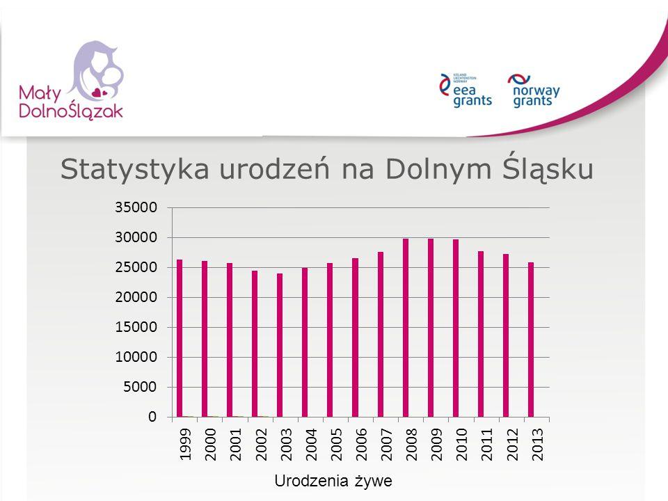 Statystyka urodzeń na Dolnym Śląsku