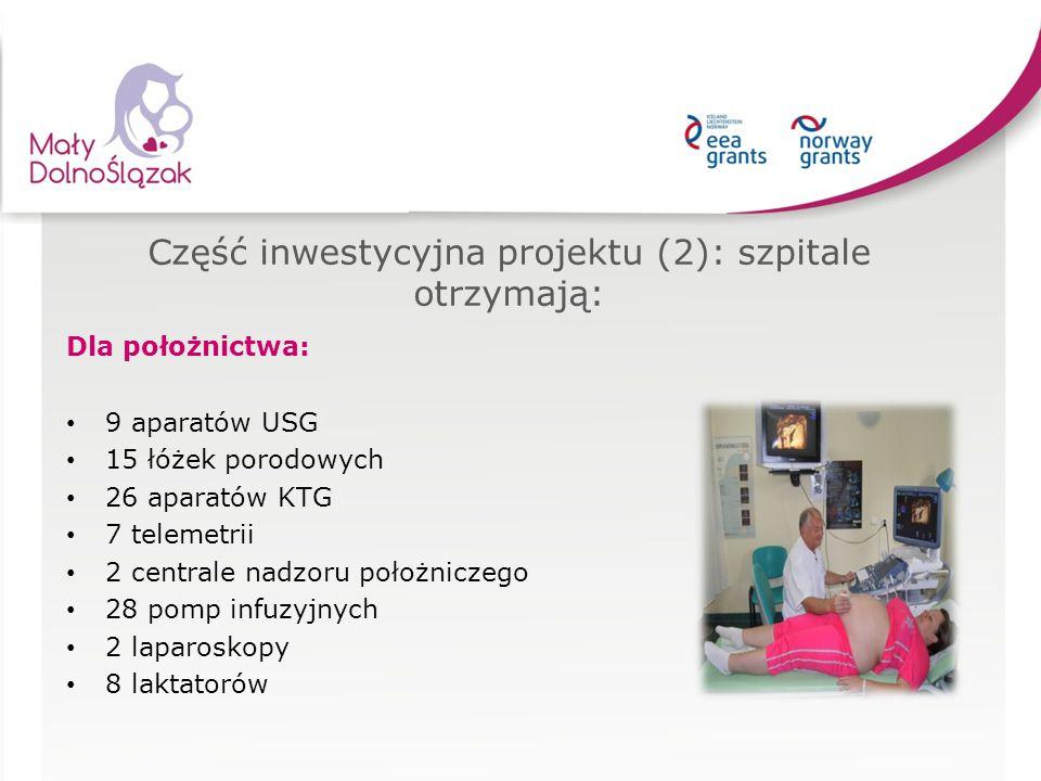 Część inwestycyjna projektu (2): szpitale otrzymają: