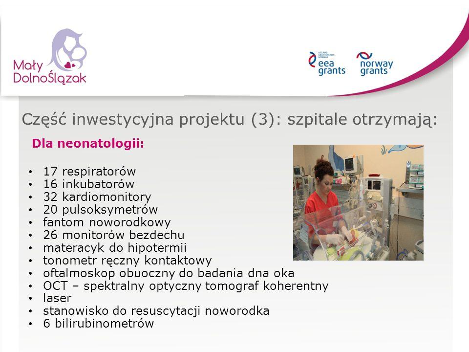 Część inwestycyjna projektu (3): szpitale otrzymają: