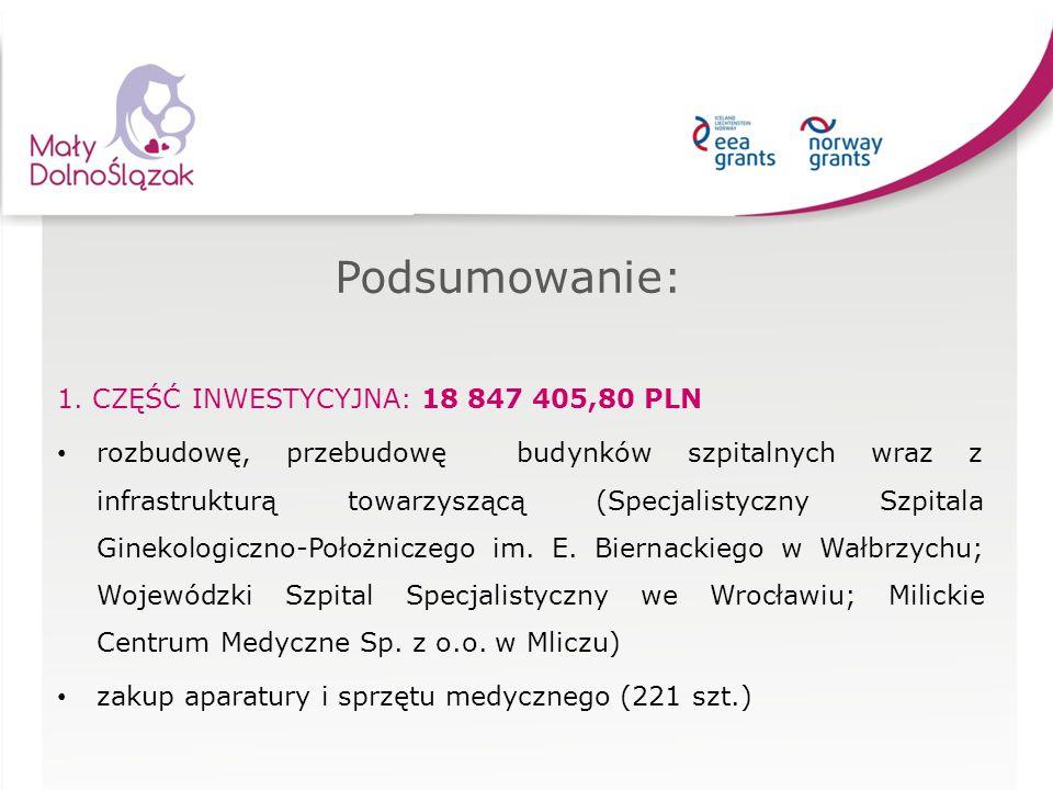 Podsumowanie: 1. CZĘŚĆ INWESTYCYJNA: 18 847 405,80 PLN