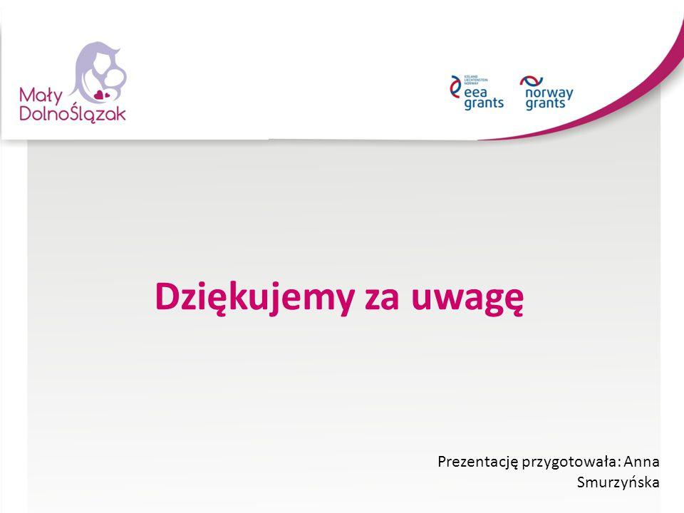 Dziękujemy za uwagę Prezentację przygotowała: Anna Smurzyńska