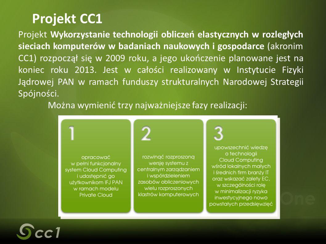 Projekt CC1