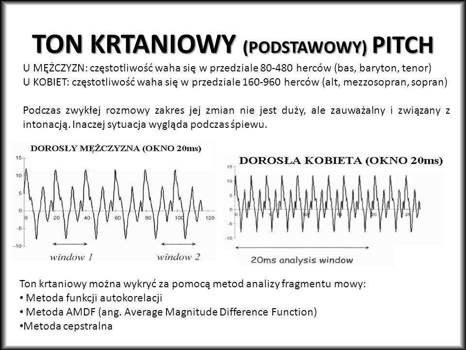 TON KRTANIOWY (PODSTAWOWY) PITCH