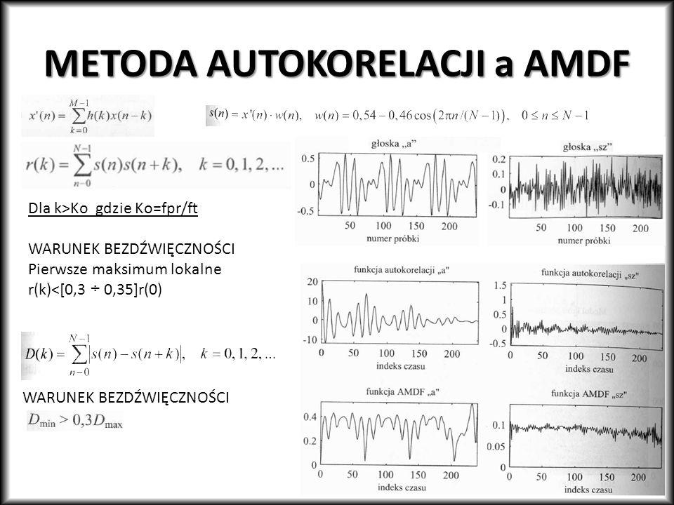 METODA AUTOKORELACJI a AMDF