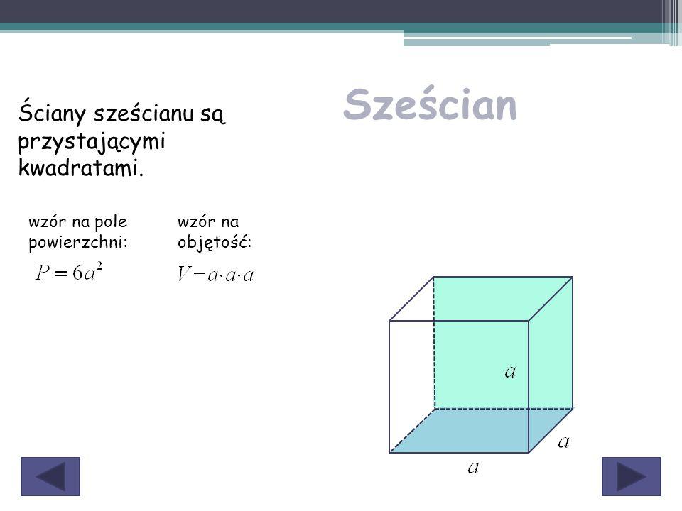 Sześcian Ściany sześcianu są przystającymi kwadratami.