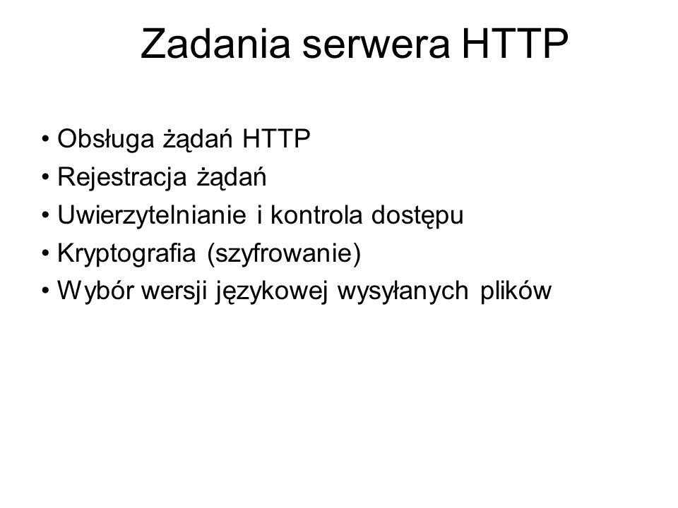 Zadania serwera HTTP • Obsługa żądań HTTP • Rejestracja żądań