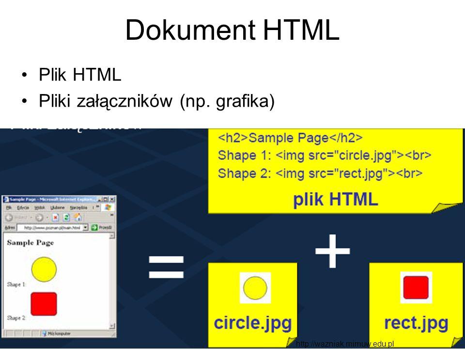 Dokument HTML Plik HTML Pliki załączników (np. grafika) 21