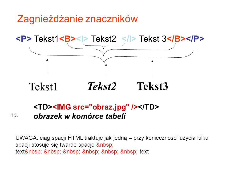 Tekst1 Tekst2 Tekst3 Zagnieżdżanie znaczników