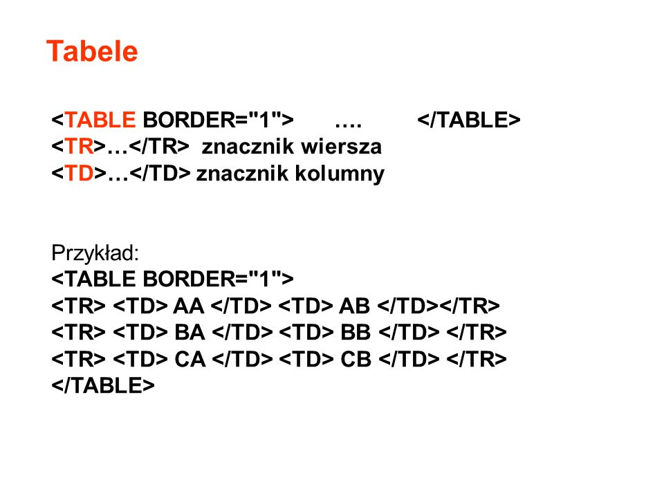 Tabele <TABLE BORDER= 1 > …. </TABLE>