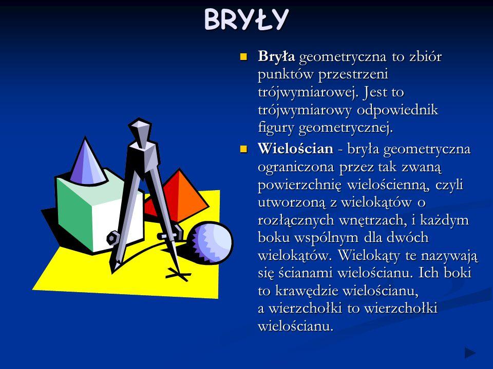 BRYŁY Bryła geometryczna to zbiór punktów przestrzeni trójwymiarowej. Jest to trójwymiarowy odpowiednik figury geometrycznej.