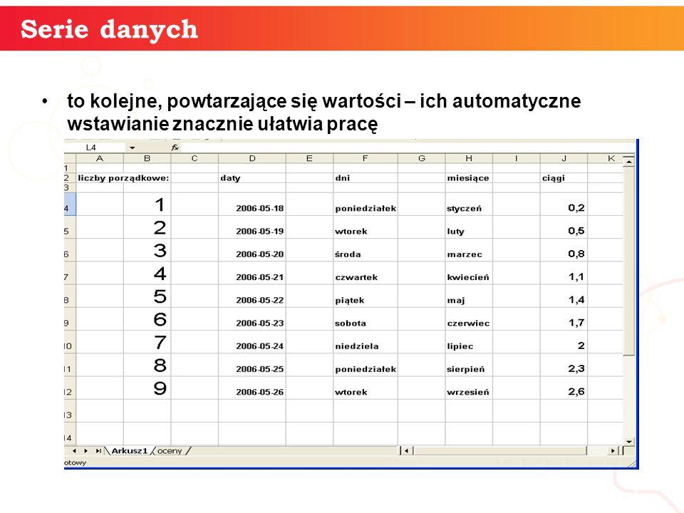 Serie danych informatyka +