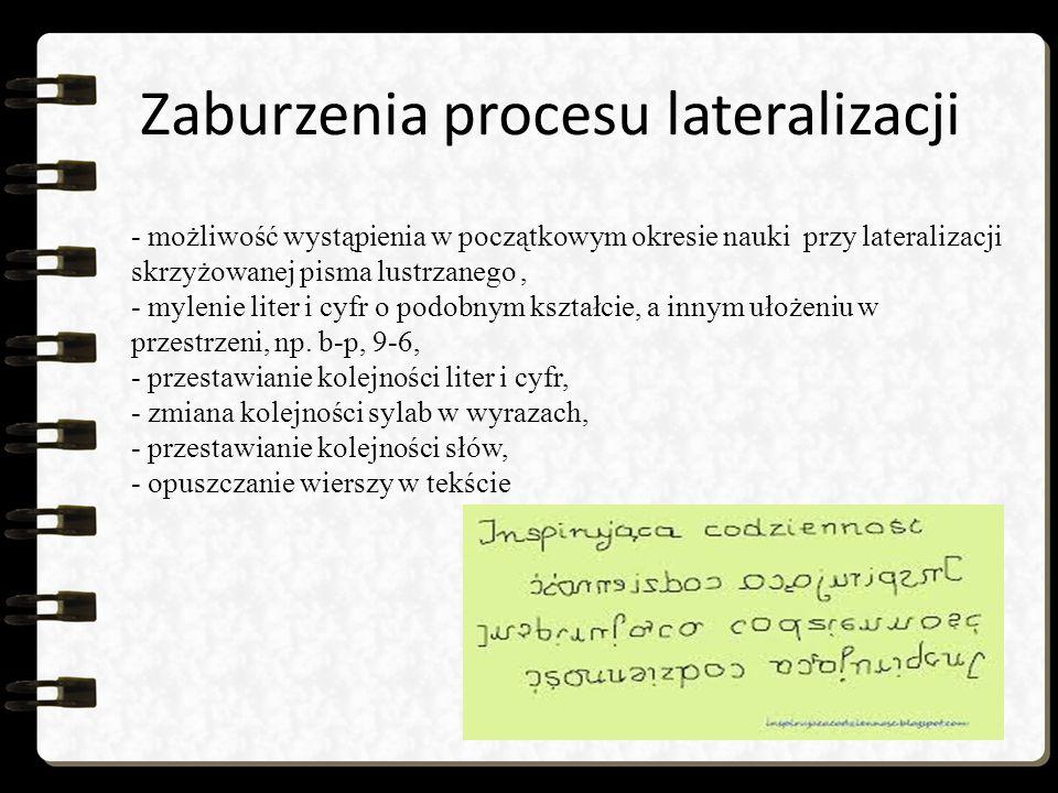 Zaburzenia procesu lateralizacji
