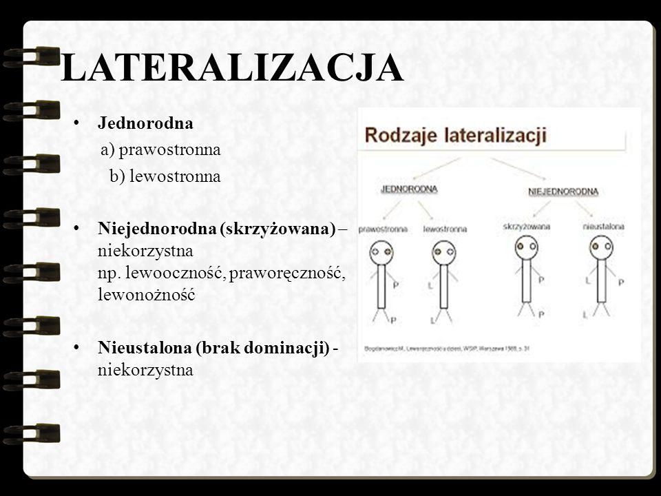 LATERALIZACJA Jednorodna a) prawostronna b) lewostronna