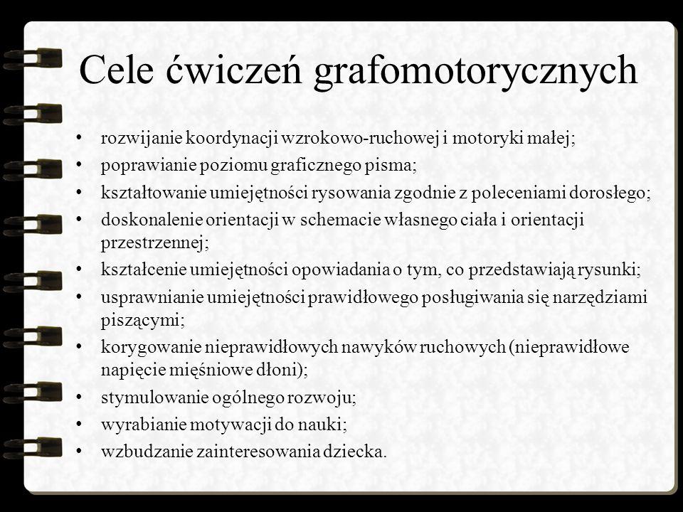 Cele ćwiczeń grafomotorycznych