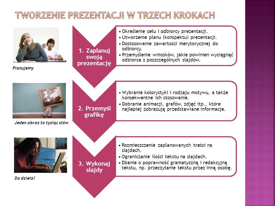 Tworzenie prezentacji w trzech krokach