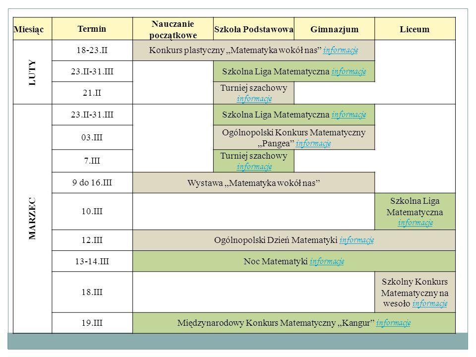 """Konkurs plastyczny """"Matematyka wokół nas informacje 23.II-31.III"""