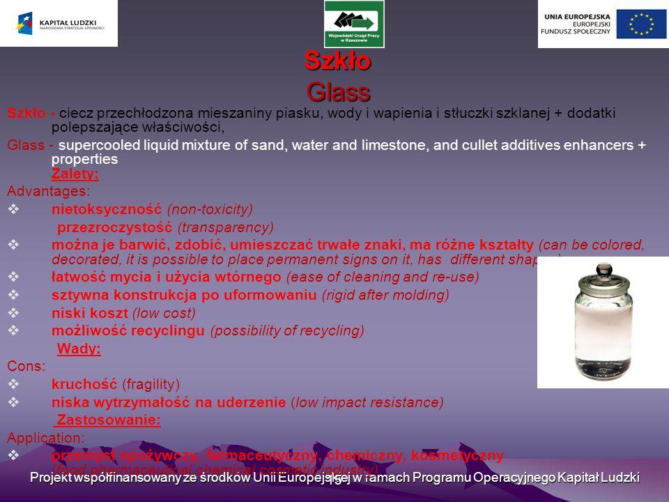 Szkło Glass Szkło - ciecz przechłodzona mieszaniny piasku, wody i wapienia i stłuczki szklanej + dodatki polepszające właściwości,
