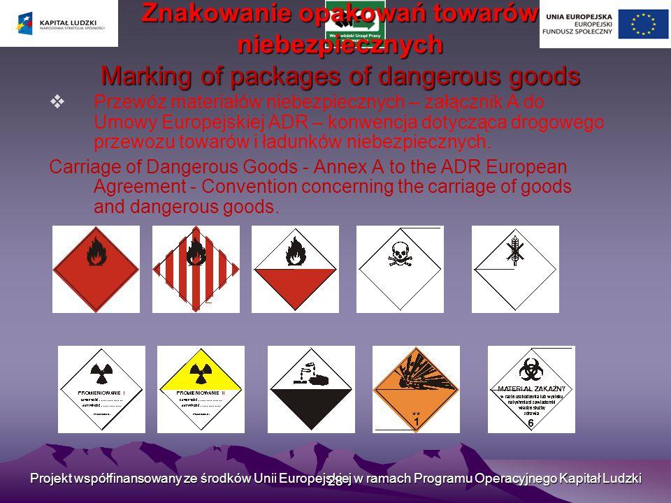 Znakowanie opakowań towarów niebezpiecznych Marking of packages of dangerous goods