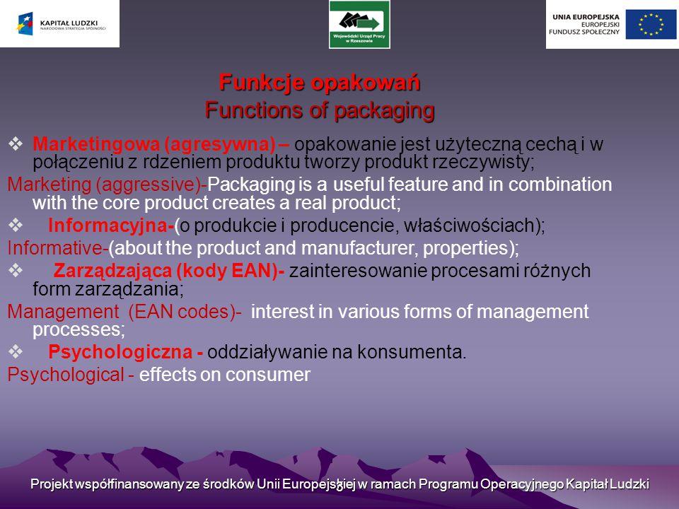 Funkcje opakowań Functions of packaging
