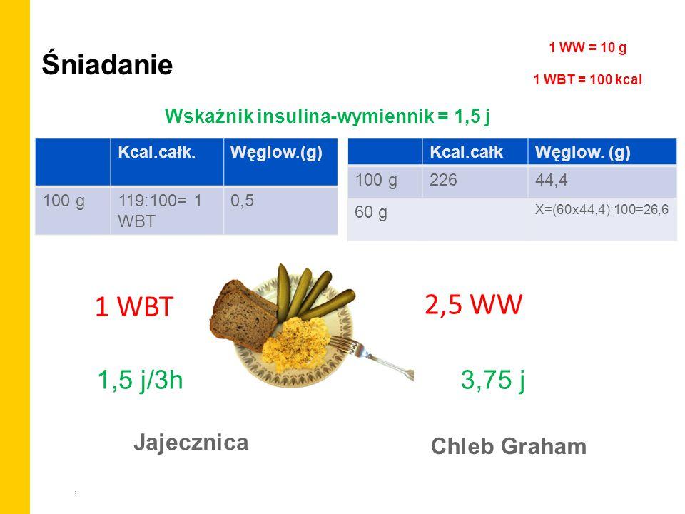 Wskaźnik insulina-wymiennik = 1,5 j