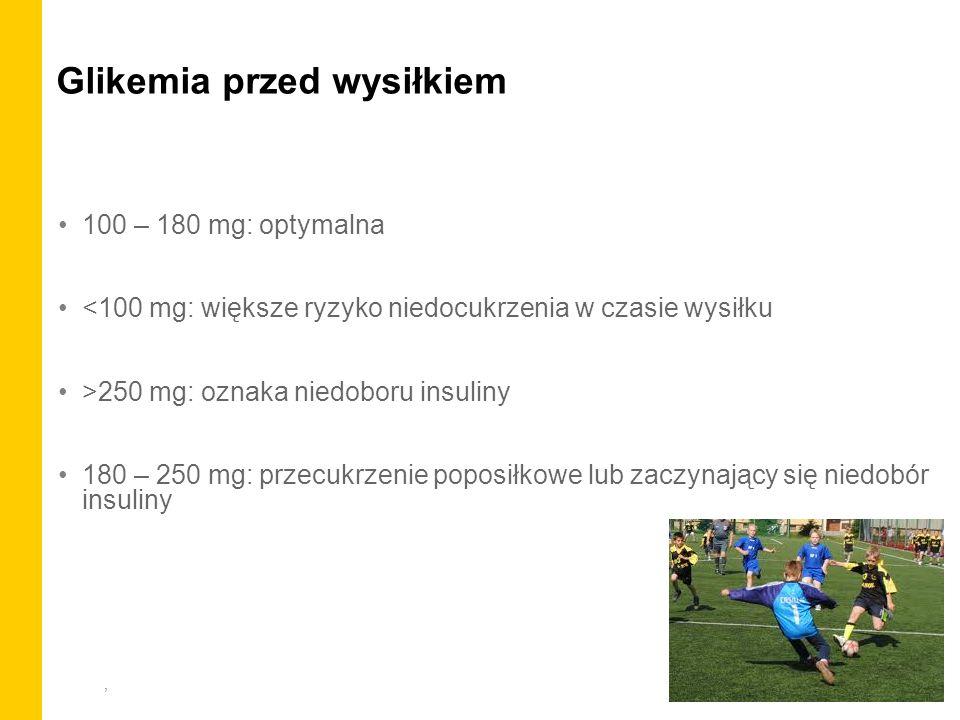 Glikemia przed wysiłkiem