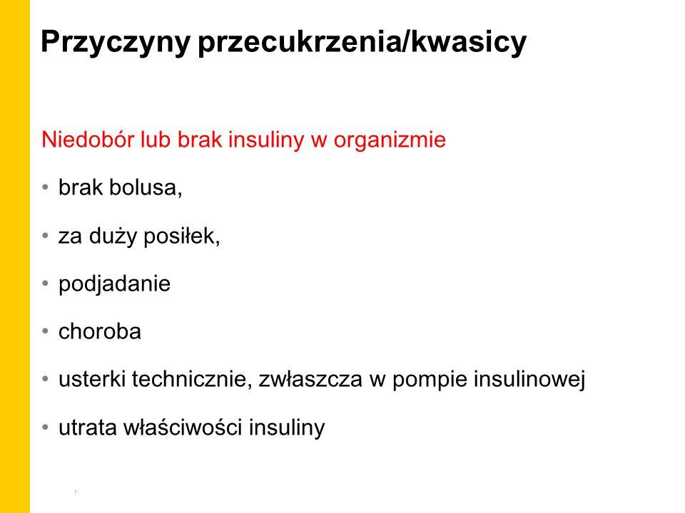 Przyczyny przecukrzenia/kwasicy