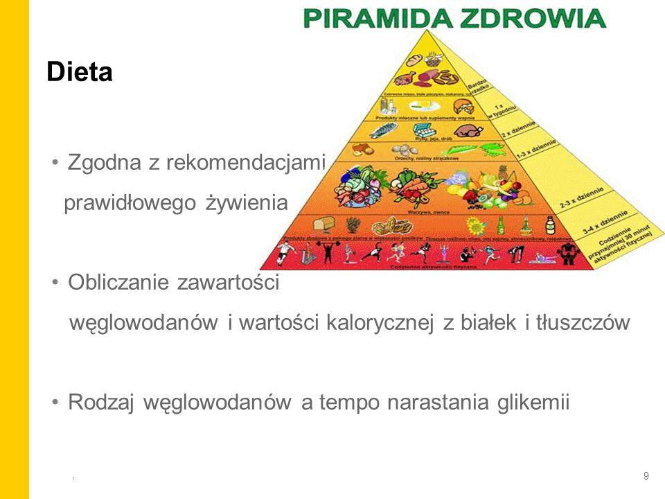Dieta Zgodna z rekomendacjami prawidłowego żywienia