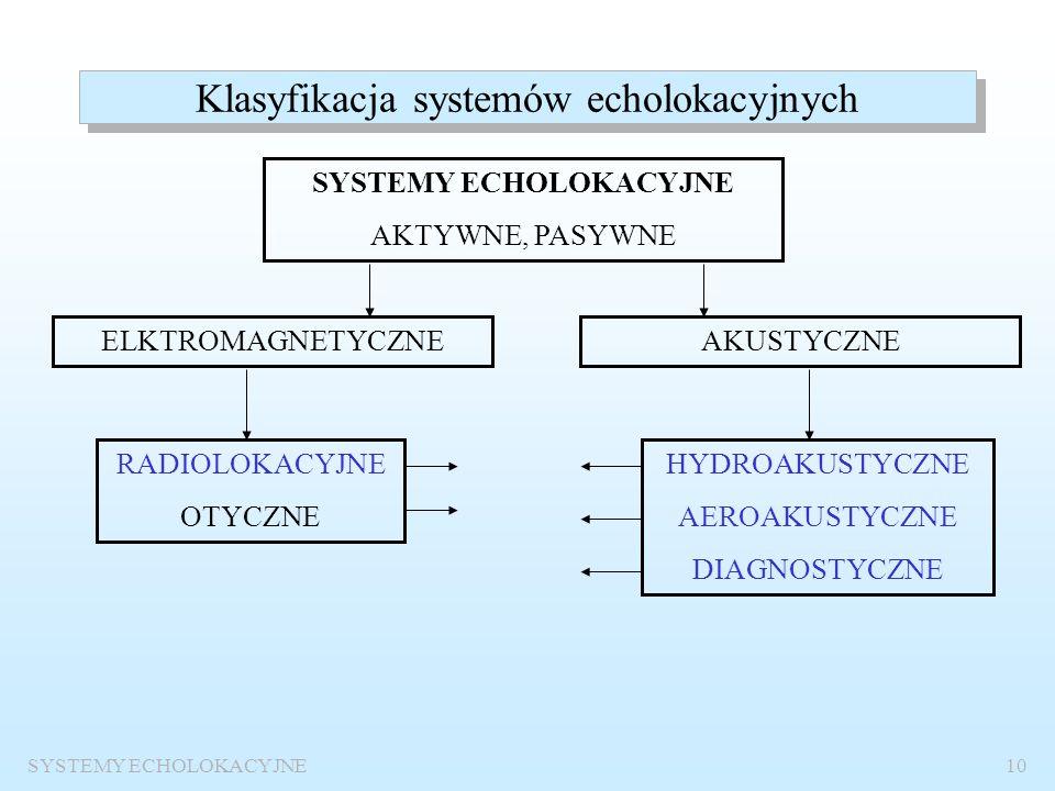 Klasyfikacja systemów echolokacyjnych