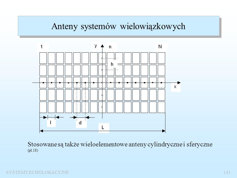 Anteny systemów wielowiązkowych