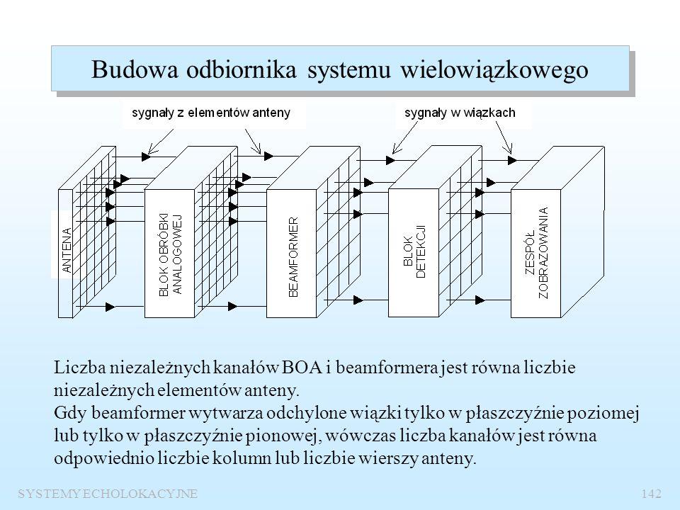 Budowa odbiornika systemu wielowiązkowego