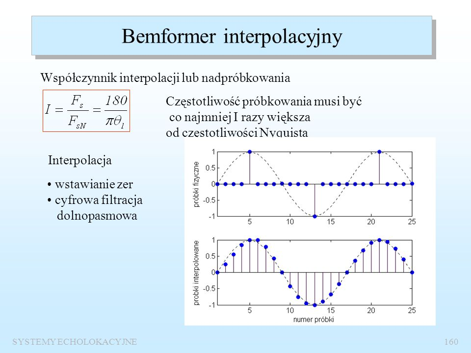 Bemformer interpolacyjny