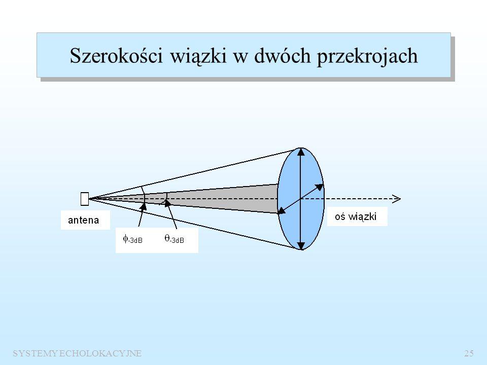 Szerokości wiązki w dwóch przekrojach
