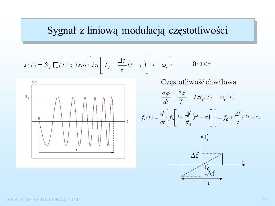 Sygnał z liniową modulacją częstotliwości